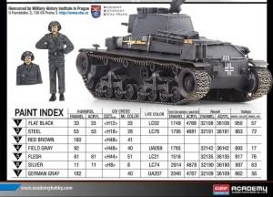 Nemecký Ľahký Tank Pz.Kpfw. 35(t) - AKADÉMIA 13280
