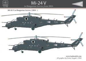 HAD Models - 72198